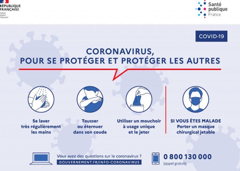 CORONAVIRUS Information sur le suivi de l'activité pour les salariés et les agences